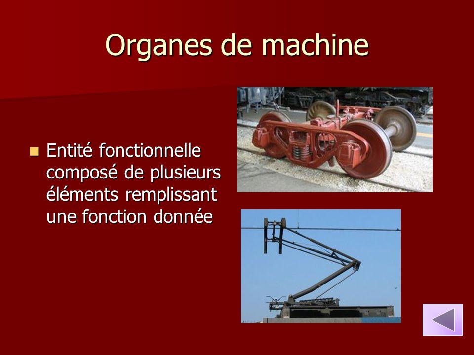 Organes de machine Entité fonctionnelle composé de plusieurs éléments remplissant une fonction donnée Entité fonctionnelle composé de plusieurs élémen