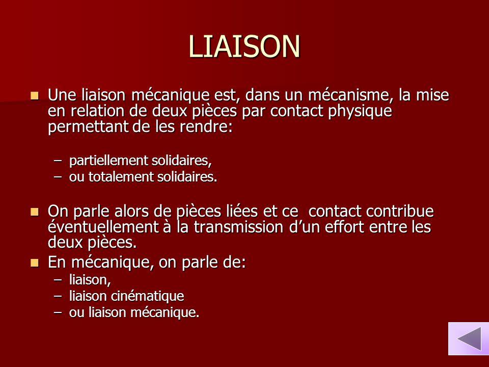 LIAISON Une liaison mécanique est, dans un mécanisme, la mise en relation de deux pièces par contact physique permettant de les rendre: Une liaison mé
