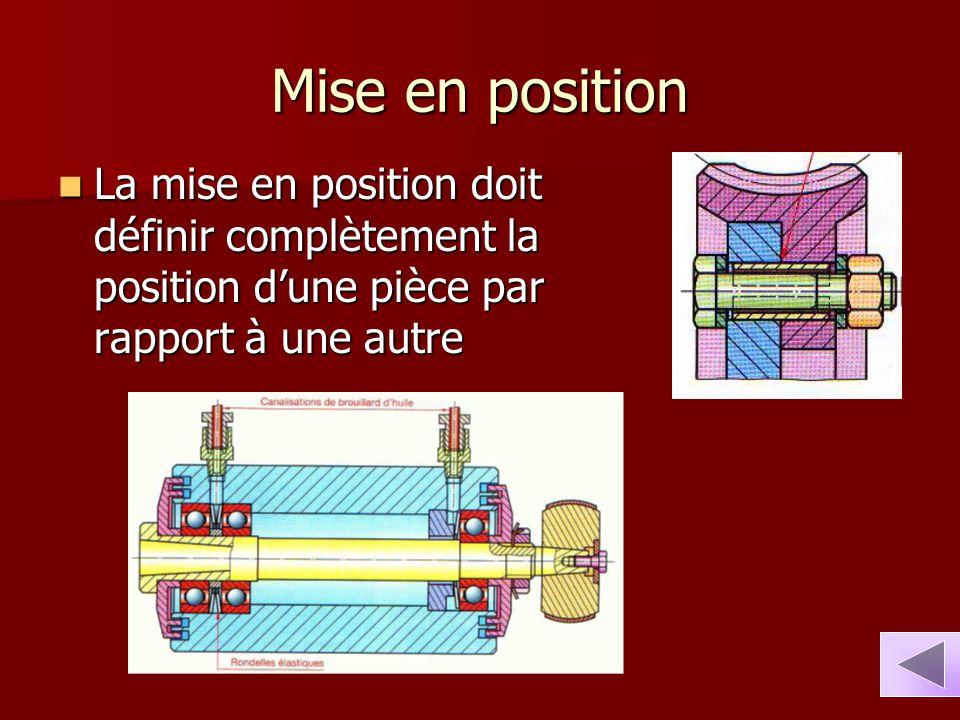 Mise en position La mise en position doit définir complètement la position d'une pièce par rapport à une autre La mise en position doit définir complè