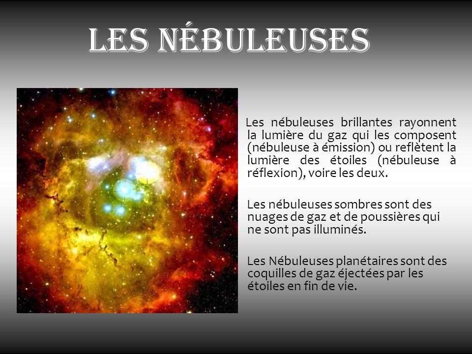 Les nébuleuses brillantes rayonnent la lumière du gaz qui les composent (nébuleuse à émission) ou reflètent la lumière des étoiles (nébuleuse à réflex