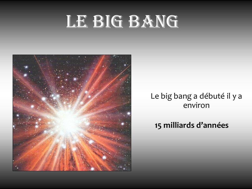 LE BIG BANG Le big bang a débuté il y a environ 15 milliards d'années