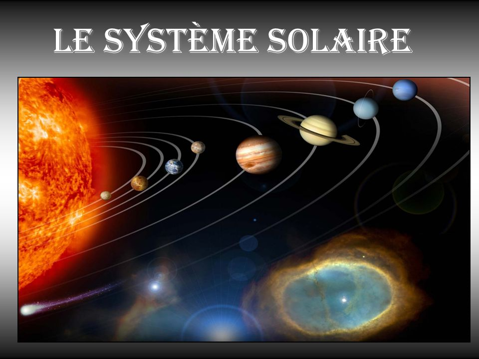 Le soleil Structure du Soleil Couronne solaire Photosphère Zone de convection Zone de radiation Cœur (ou noyau) Le soleil est une étoile de 1 392 000 km de diamètre (109 fois le diamètre de la Terre).