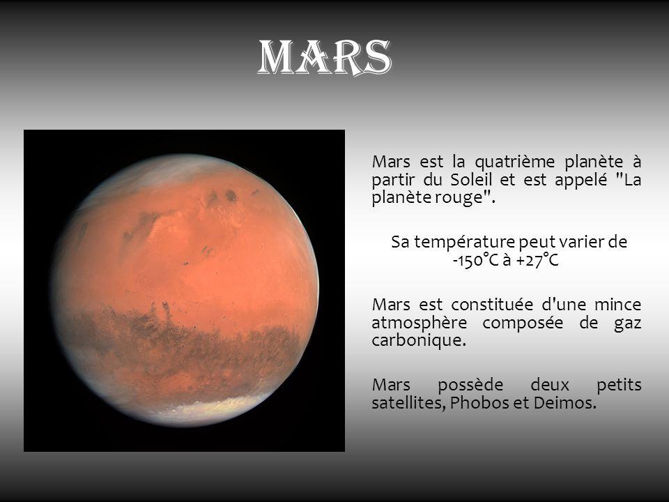 mars Mars est la quatrième planète à partir du Soleil et est appelé