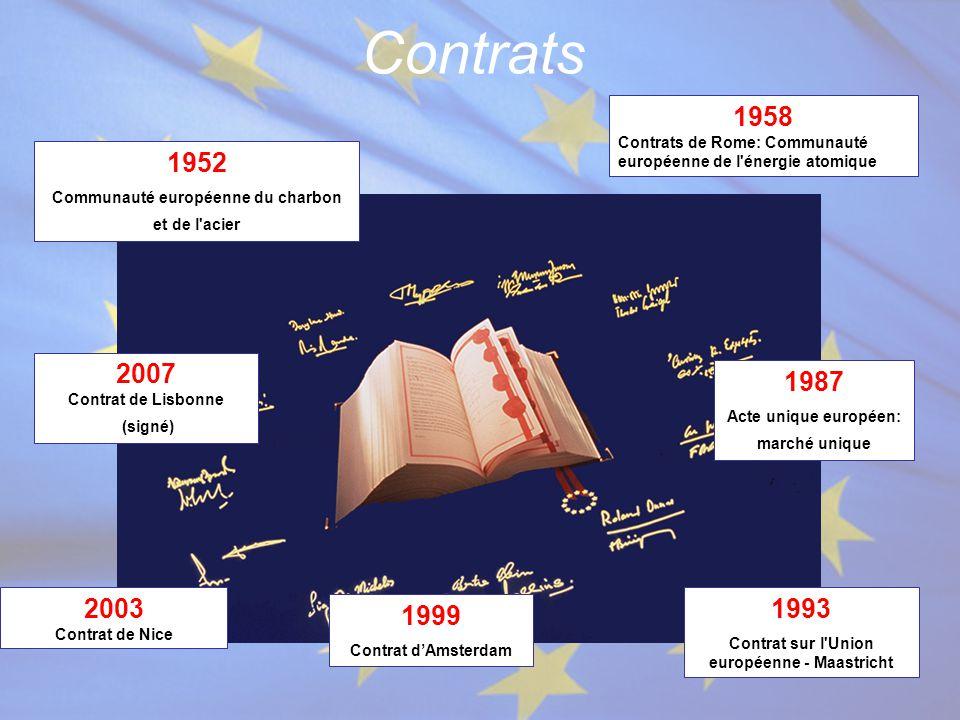 Contrats 1952 Communauté européenne du charbon et de l'acier 1958 Contrats de Rome: Communauté européenne de l'énergie atomique 2007 Contrat de Lisbon