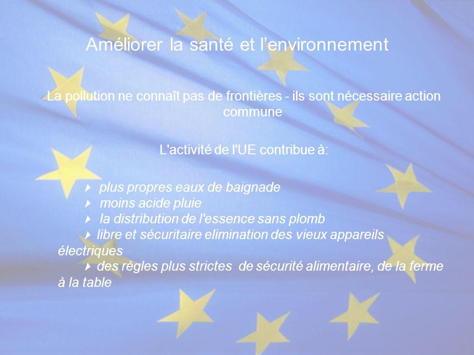 Améliorer la santé et l'environnement La pollution ne connaît pas de frontières - ils sont nécessaire action commune L'activité de l'UE contribue à: 