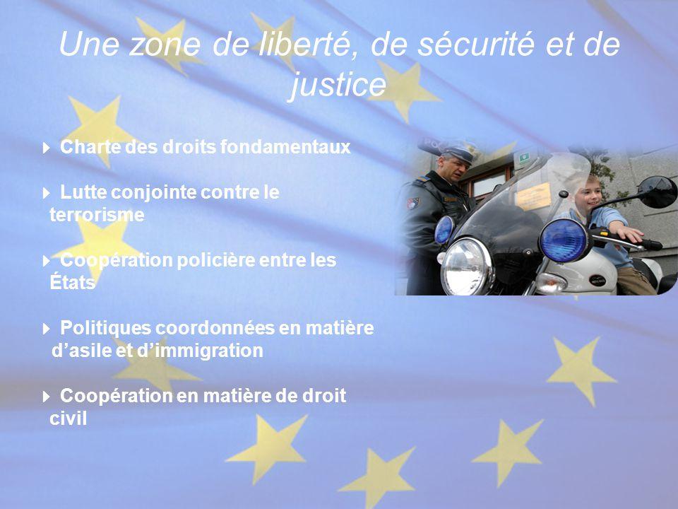 Une zone de liberté, de sécurité et de justice  Charte des droits fondamentaux  Lutte conjointe contre le terrorisme  Coopération policière entre l