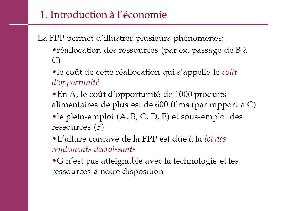 1. Introduction à l'économie La FPP permet d'illustrer plusieurs phénomènes: réallocation des ressources (par ex. passage de B à C) le coût de cette r