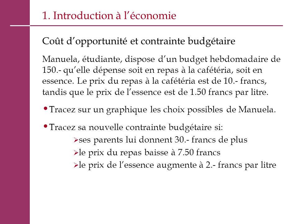 1. Introduction à l'économie Coût d'opportunité et contrainte budgétaire Manuela, étudiante, dispose d'un budget hebdomadaire de 150.- qu'elle dépense