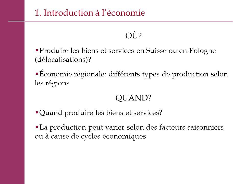 OÙ? Produire les biens et services en Suisse ou en Pologne (délocalisations)? Économie régionale: différents types de production selon les régions QUA