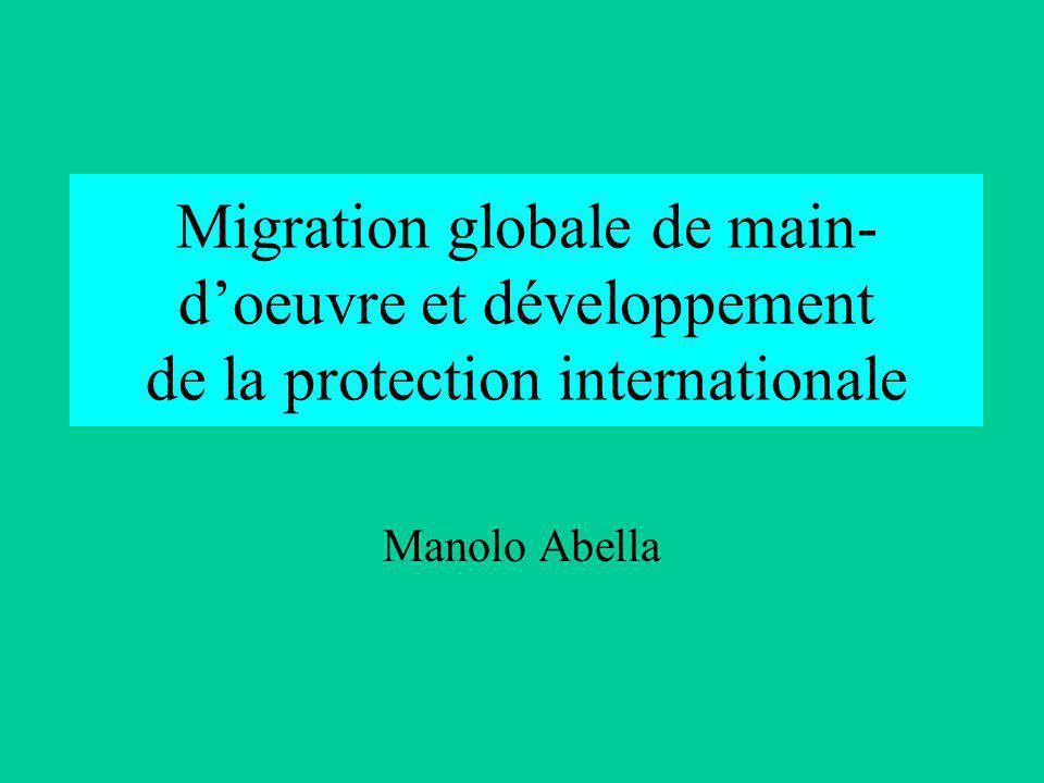 Population des migrants dans le monde Taux de croissance 1965-75 1.16 % 1975-85 2.19 % 1985-90 2.59 %