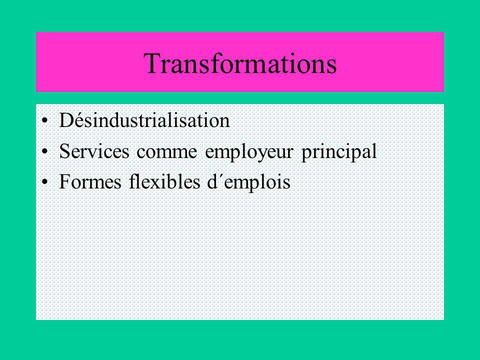 Transformations Désindustrialisation Services comme employeur principal Formes flexibles d´emplois