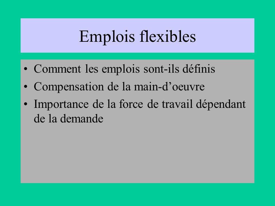 Emplois flexibles Comment les emplois sont-ils définis Compensation de la main-d'oeuvre Importance de la force de travail dépendant de la demande