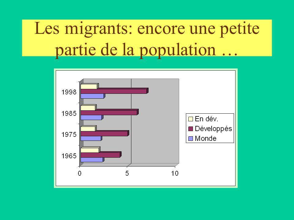 Les travailleurs migrants dans les régions développées … Europe occidentale 3.8 % de la FT (1988) 4.5 % (1998) États-Unis 8.8 % de la FT (1988) 11.7 % (1998) FT = Force de travail