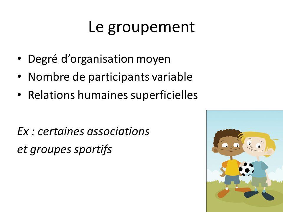 Le groupement Degré d'organisation moyen Nombre de participants variable Relations humaines superficielles Ex : certaines associations et groupes sportifs