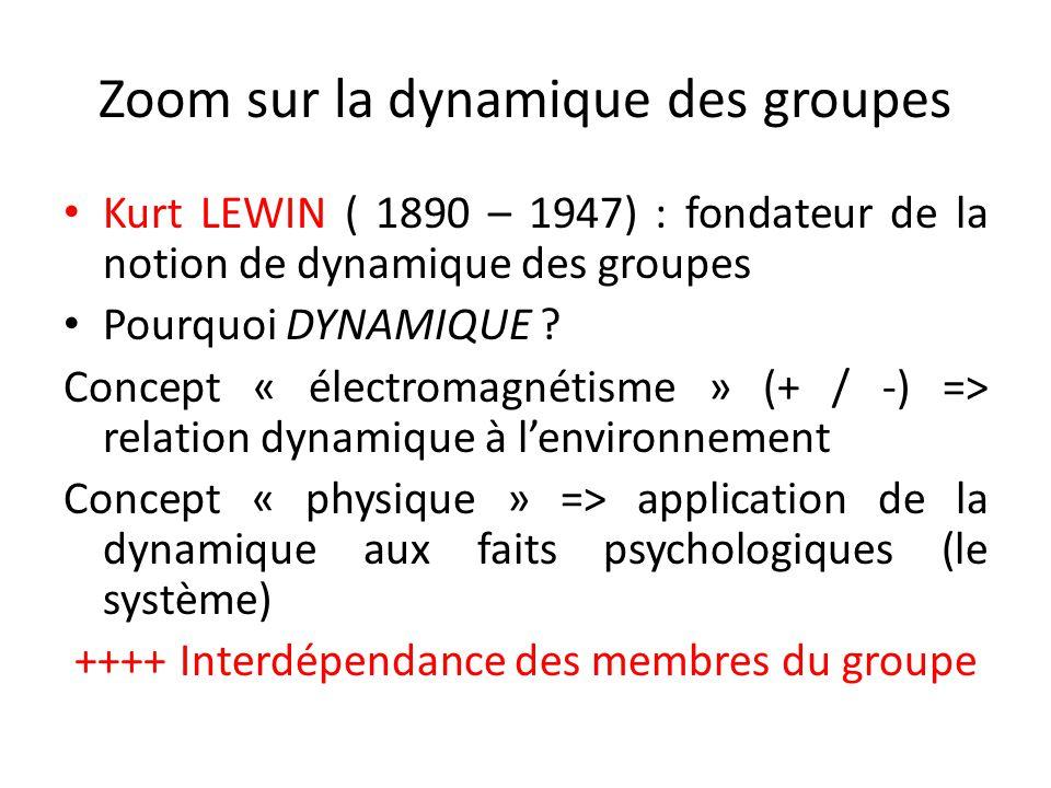 Zoom sur la dynamique des groupes Kurt LEWIN ( 1890 – 1947) : fondateur de la notion de dynamique des groupes Pourquoi DYNAMIQUE .