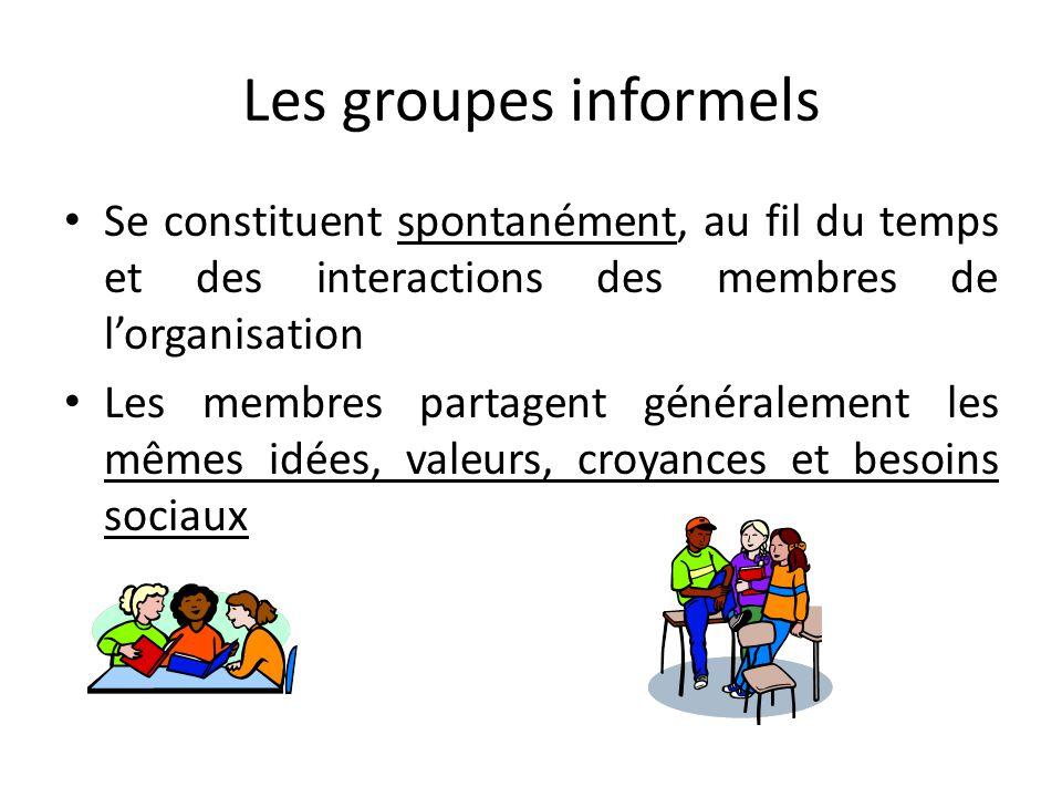 Les groupes informels Se constituent spontanément, au fil du temps et des interactions des membres de l'organisation Les membres partagent généralement les mêmes idées, valeurs, croyances et besoins sociaux