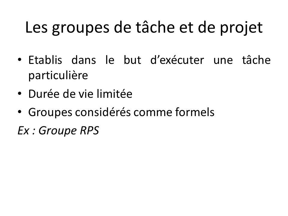 Les groupes de tâche et de projet Etablis dans le but d'exécuter une tâche particulière Durée de vie limitée Groupes considérés comme formels Ex : Groupe RPS