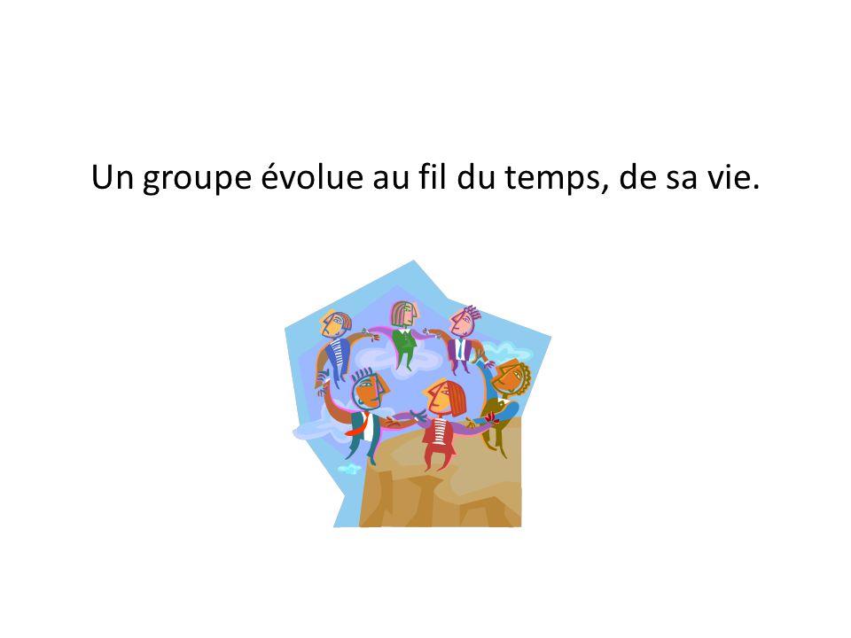 L'utilité des groupes 1)La fonction de production (atteinte d'un objectif, fournir un produit ou un service) 2)La fonction de facilitation (cf méthode