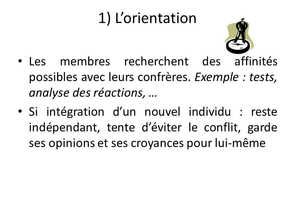Les étapes d'évolution d'un groupe 1)L'orientation 2)Le conflit 3)La cohésion 4)L'évaluation et le contrôle  Passage d'une étape à l'autre = MATURITE
