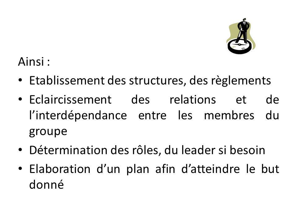 Ainsi : Etablissement des structures, des règlements Eclaircissement des relations et de l'interdépendance entre les membres du groupe Détermination des rôles, du leader si besoin Elaboration d'un plan afin d'atteindre le but donné