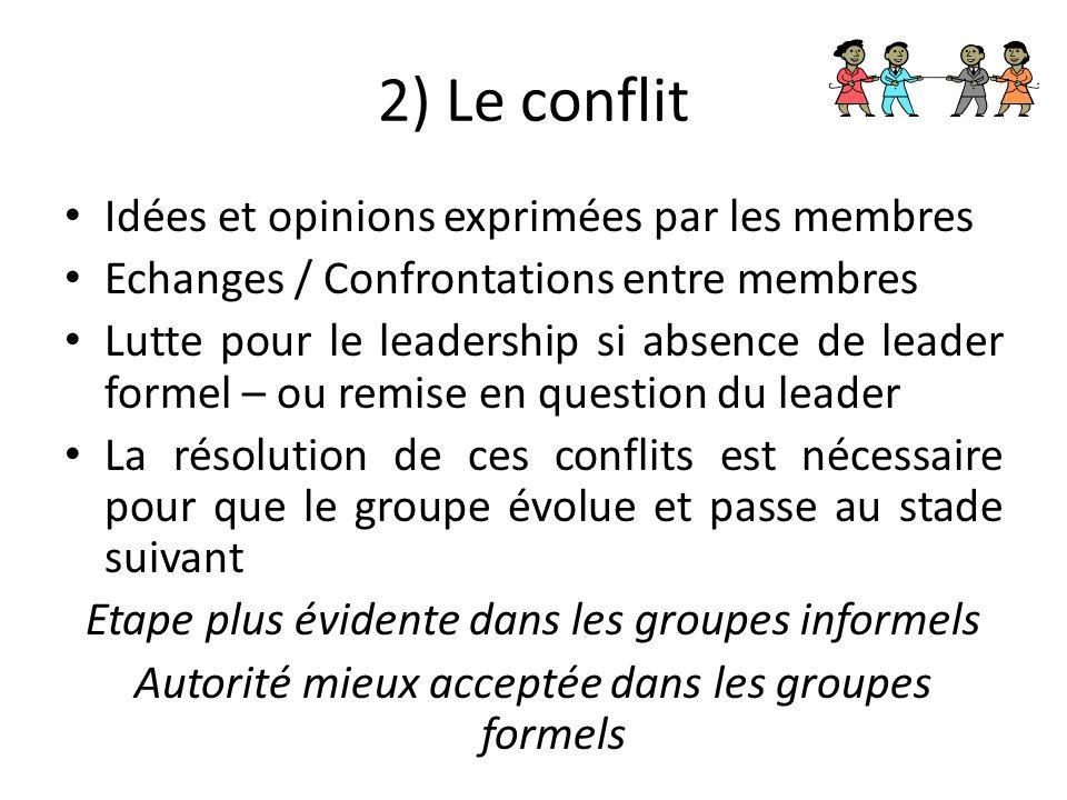 Ainsi : Etablissement des structures, des règlements Eclaircissement des relations et de l'interdépendance entre les membres du groupe Détermination d