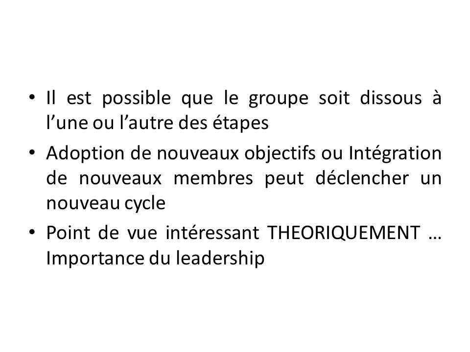 Il est possible que le groupe soit dissous à l'une ou l'autre des étapes Adoption de nouveaux objectifs ou Intégration de nouveaux membres peut déclencher un nouveau cycle Point de vue intéressant THEORIQUEMENT … Importance du leadership