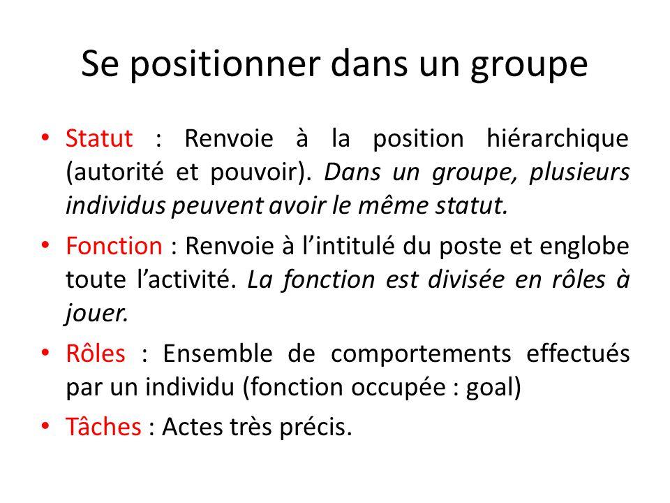 Se positionner dans un groupe Statut : Renvoie à la position hiérarchique (autorité et pouvoir).