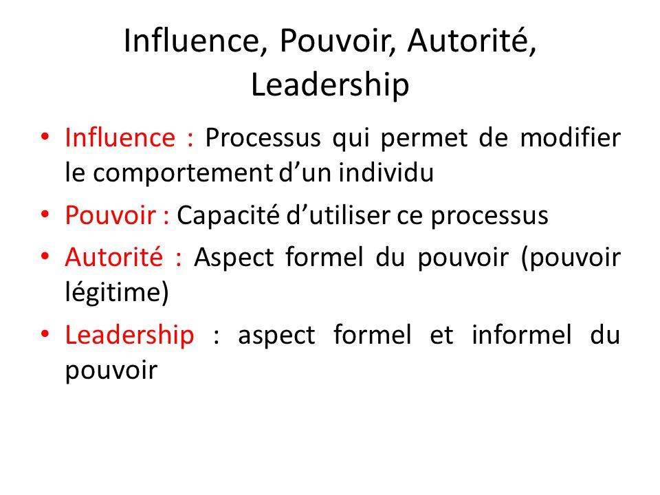 Influence, Pouvoir, Autorité, Leadership Influence : Processus qui permet de modifier le comportement d'un individu Pouvoir : Capacité d'utiliser ce processus Autorité : Aspect formel du pouvoir (pouvoir légitime) Leadership : aspect formel et informel du pouvoir