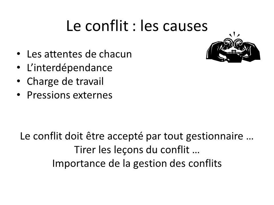 Le conflit : les causes Les attentes de chacun L'interdépendance Charge de travail Pressions externes Le conflit doit être accepté par tout gestionnaire … Tirer les leçons du conflit … Importance de la gestion des conflits