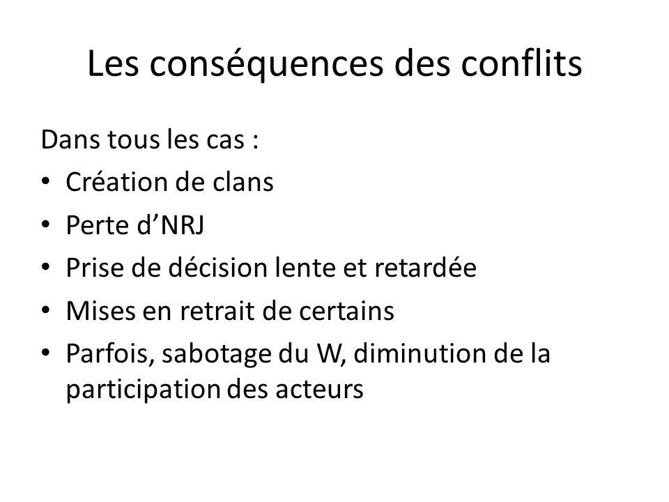 Les conséquences des conflits 1)Au niveau de l'individu : Représentation de soi négative Dévalorisation Agressivité Baisse de communication Souffrance