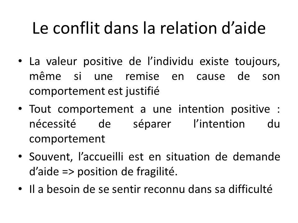 La résolution des conflits NEGOCIER ! 2 types de négociation : 1)Négociation conflictuelle 2)Négociation coopérative (tendre vers l'entente, l'adhésio