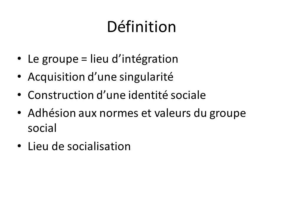 Définition Le groupe = lieu d'intégration Acquisition d'une singularité Construction d'une identité sociale Adhésion aux normes et valeurs du groupe social Lieu de socialisation