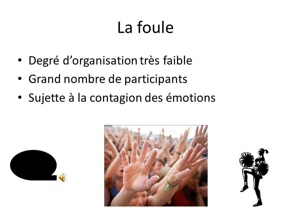 La foule Degré d'organisation très faible Grand nombre de participants Sujette à la contagion des émotions