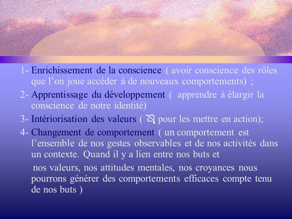 1- Enrichissement de la conscience ( avoir conscience des rôles que l'on joue accéder à de nouveaux comportements) ; 2- Apprentissage du développement