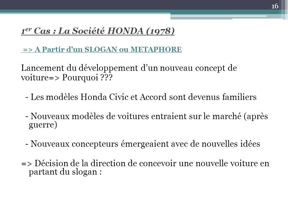 1 er Cas : La Société HONDA (1978) => A Partir d'un SLOGAN ou METAPHORE Lancement du développement d'un nouveau concept de voiture=> Pourquoi ??? - Le