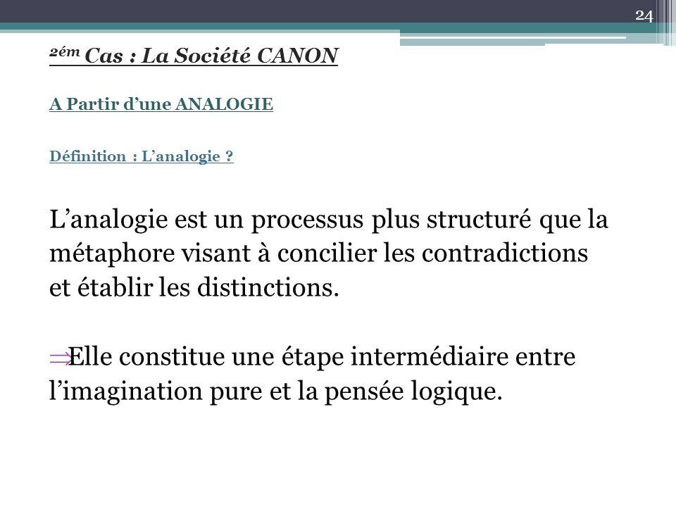2ém Cas : La Société CANON A Partir d'une ANALOGIE Définition : L'analogie ? L'analogie est un processus plus structuré que la métaphore visant à conc