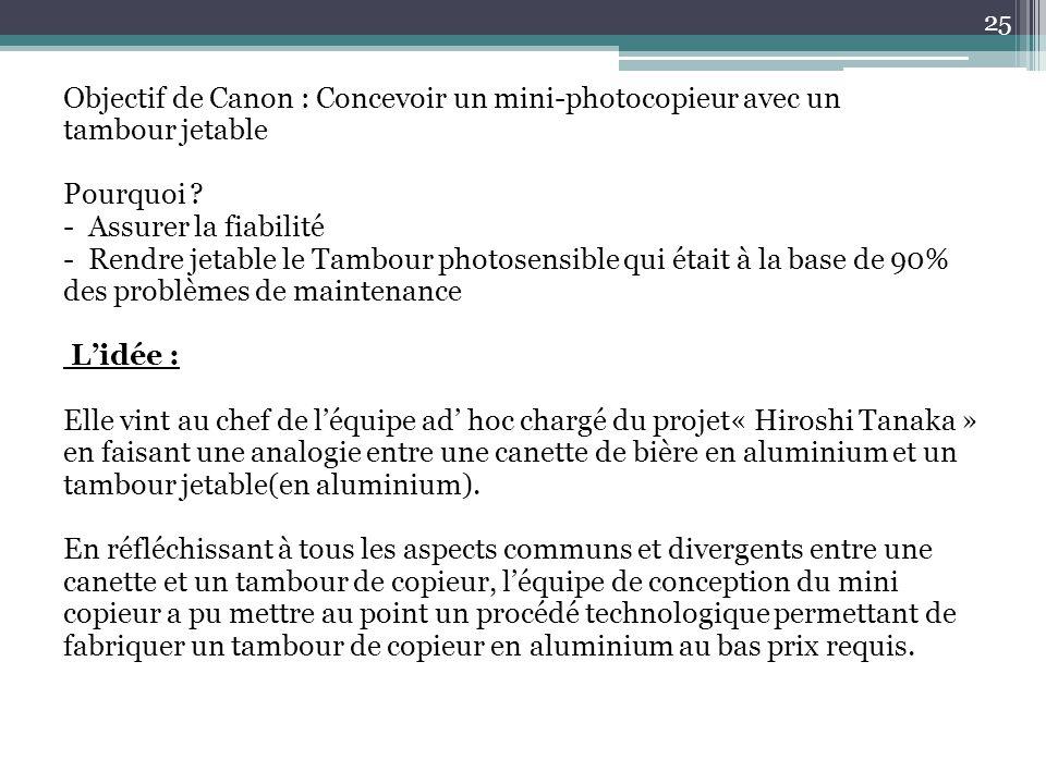 Objectif de Canon : Concevoir un mini-photocopieur avec un tambour jetable Pourquoi ? - Assurer la fiabilité - Rendre jetable le Tambour photosensible