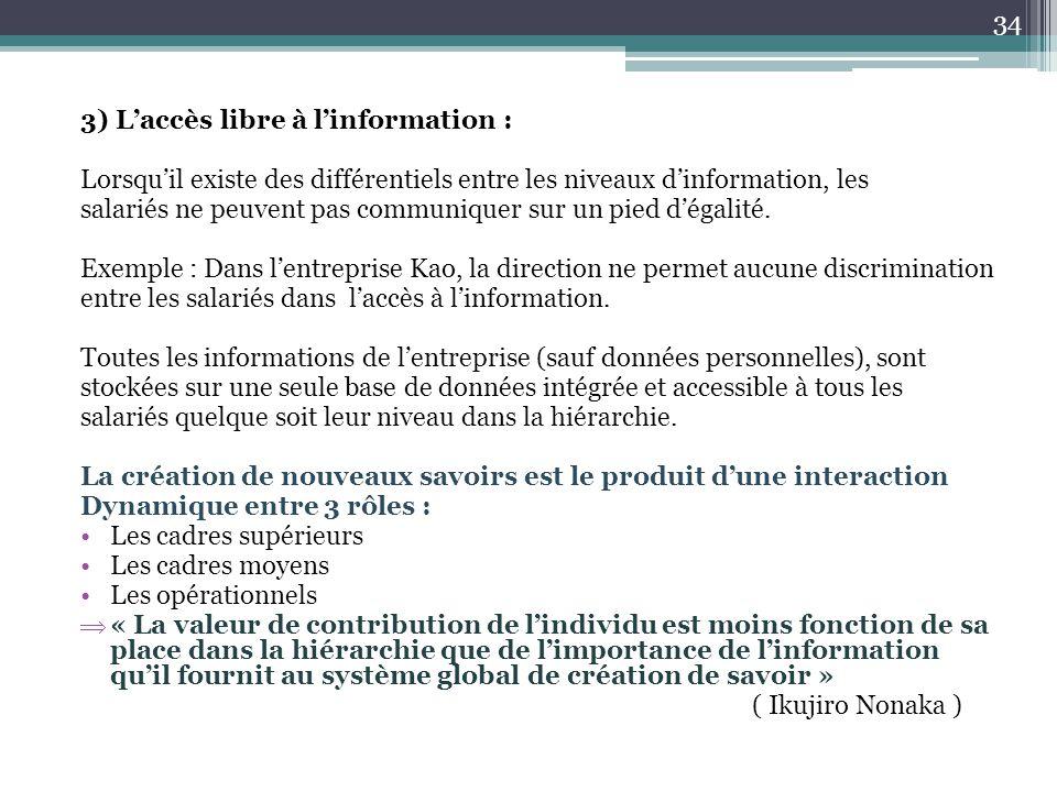 3) L'accès libre à l'information : Lorsqu'il existe des différentiels entre les niveaux d'information, les salariés ne peuvent pas communiquer sur un