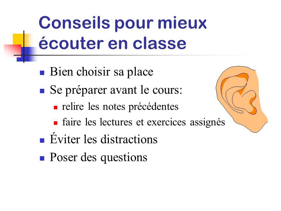 L'écoute en classe: pré-requis à la prise de notes En classe, ta fonction la plus importante est d'écouter. Il ne faut pas essayer de tout écrire ce q