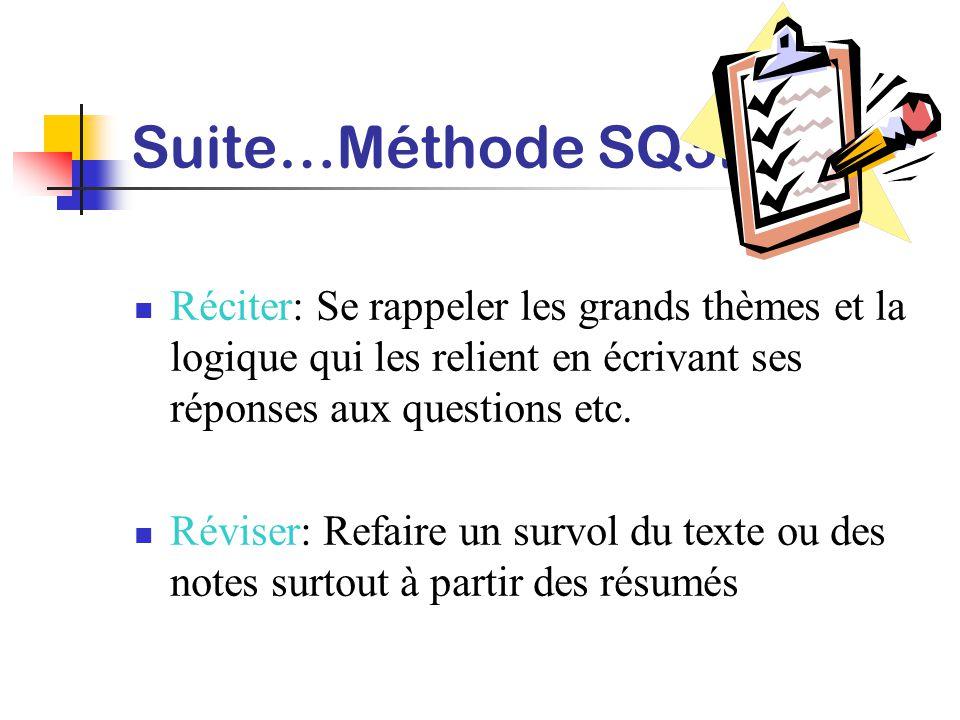 Méthode SQ3R Survoler, Questionner, Recueillir, Réciter, Réviser Survoler: Se donner une vue d'ensemble de la matière. Feuilleter le livre en regardan
