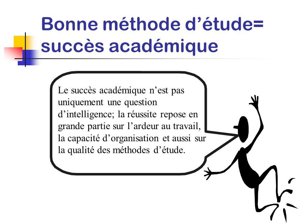 Plan de la présentation Introduction La gestion du temps L'écoute en classe La prise de notes La lecture efficace La méthode SQ3R Styles d'apprentissa