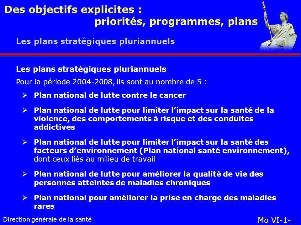 Direction générale de la santé Des objectifs explicites : priorités, programmes, plans Mo VI-1-2 Les plans stratégiques pluriannuels  Plan national d