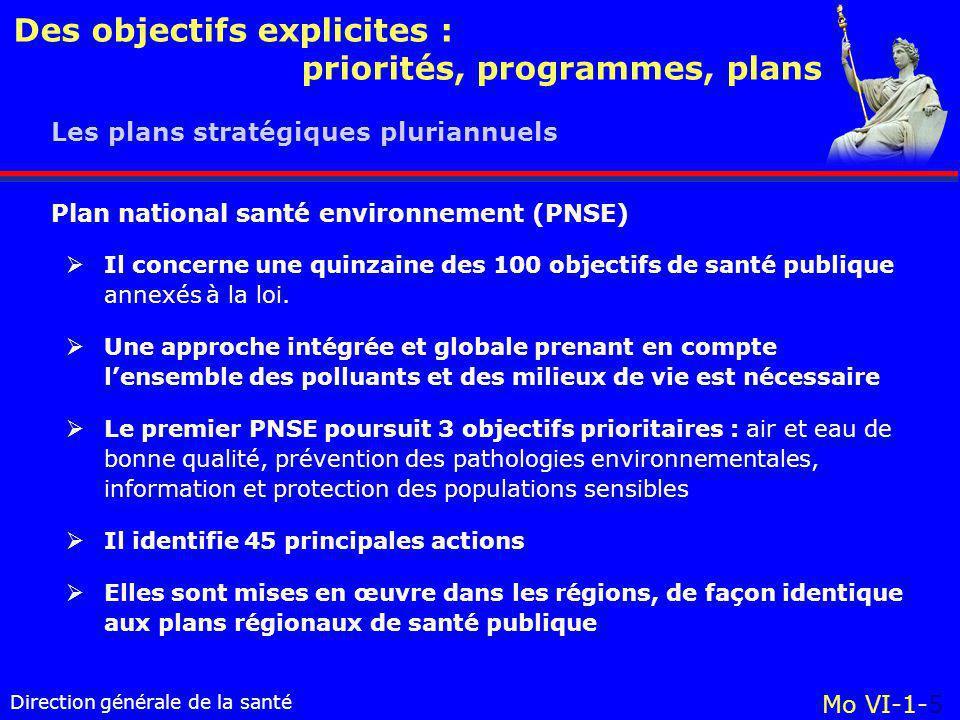Direction générale de la santé Des objectifs explicites : priorités, programmes, plans Mo VI-1-5 Les plans stratégiques pluriannuels  Il concerne une