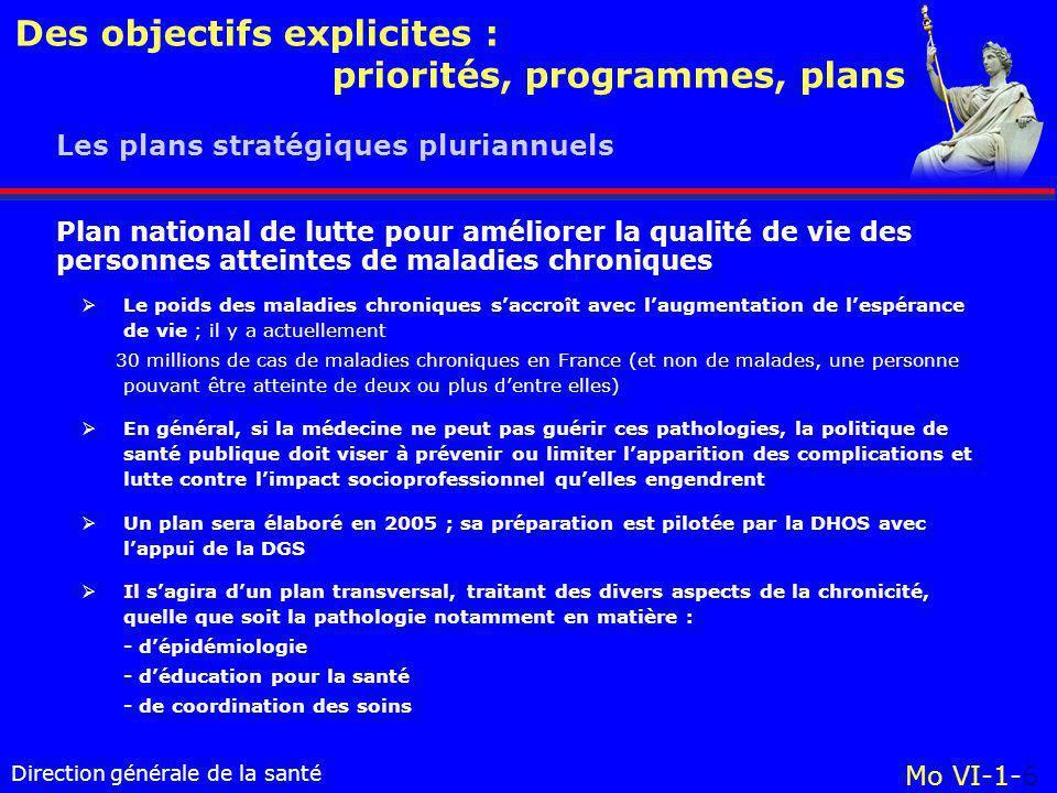 Direction générale de la santé Des objectifs explicites : priorités, programmes, plans Mo VI-1-6 Les plans stratégiques pluriannuels  Le poids des ma