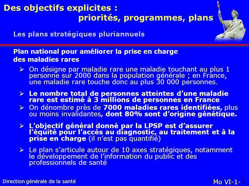 Direction générale de la santé Des objectifs explicites : priorités, programmes, plans Mo VI-1-7 Les plans stratégiques pluriannuels  On désigne par