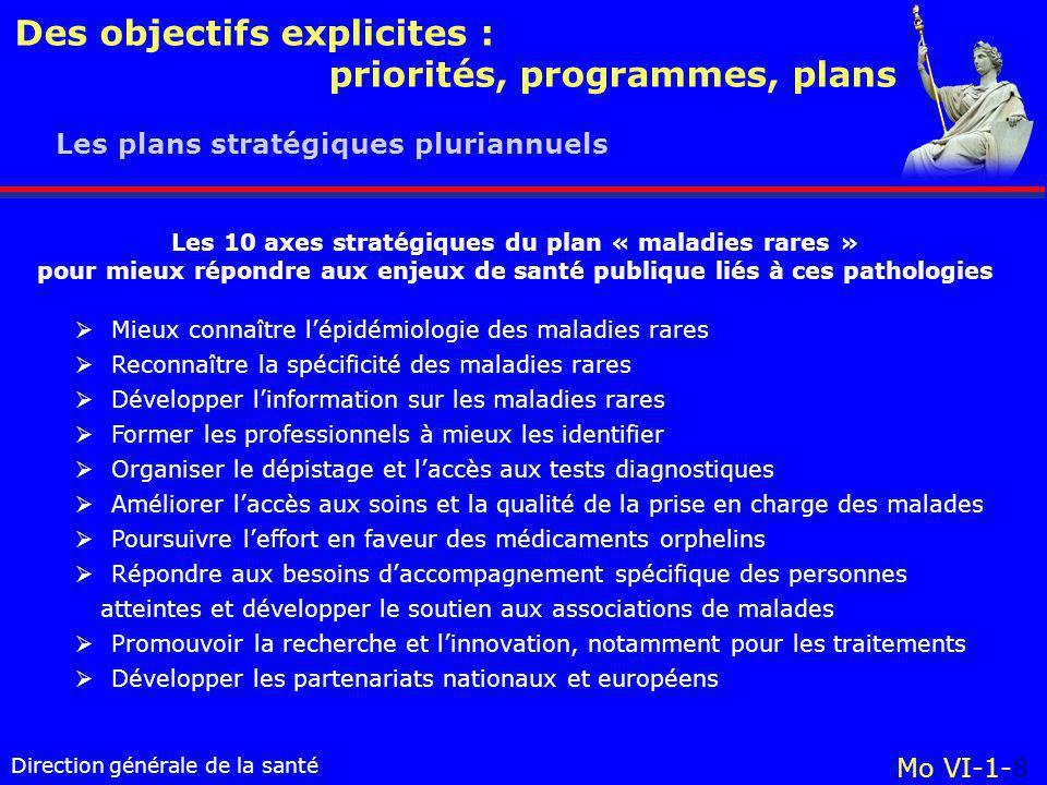 Direction générale de la santé Des objectifs explicites : priorités, programmes, plans Les plans stratégiques pluriannuels Les 10 axes stratégiques du