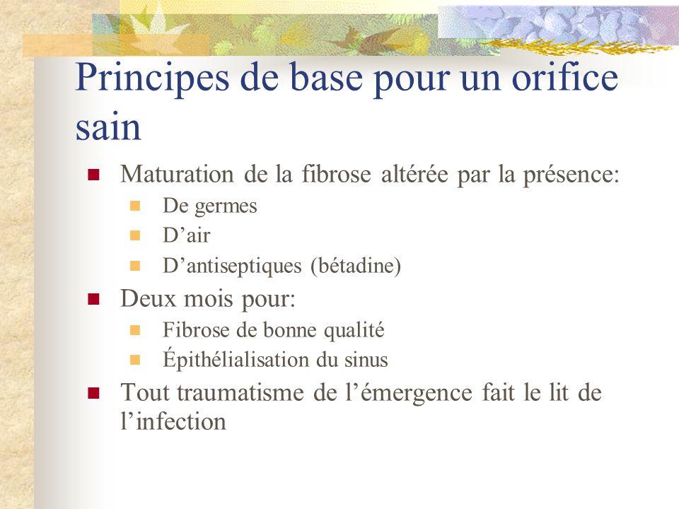 Principes de base pour un orifice sain Maturation de la fibrose altérée par la présence: De germes D'air D'antiseptiques (bétadine) Deux mois pour: Fi