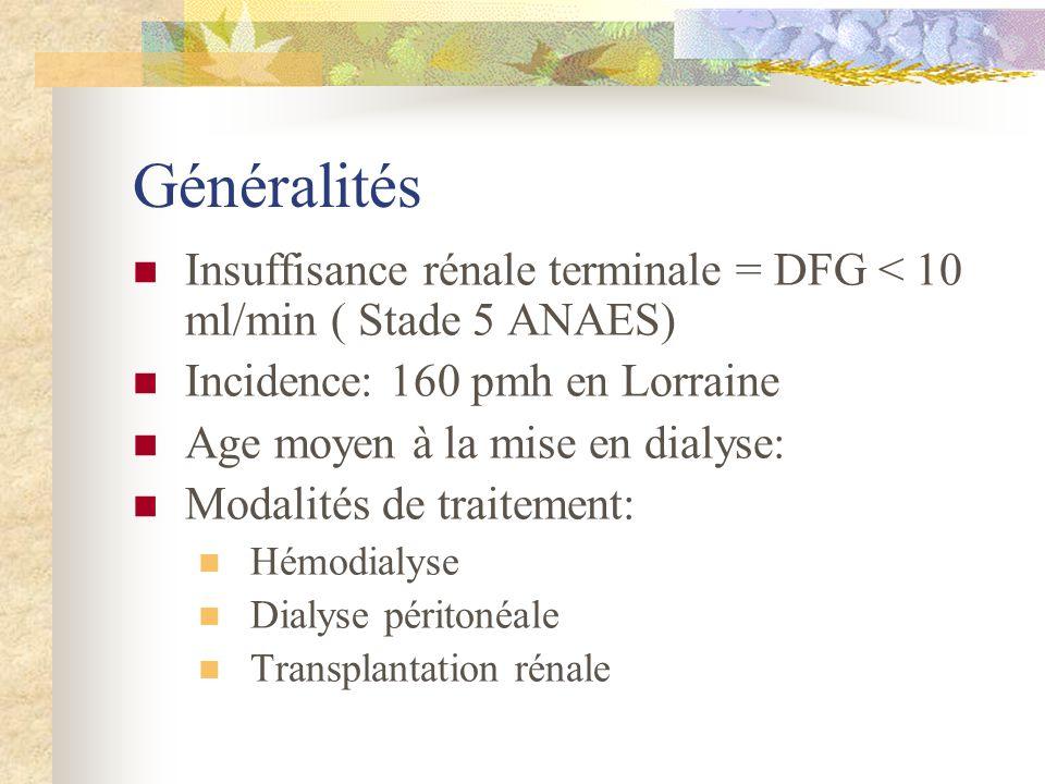 Généralités Insuffisance rénale terminale = DFG < 10 ml/min ( Stade 5 ANAES) Incidence: 160 pmh en Lorraine Age moyen à la mise en dialyse: Modalités