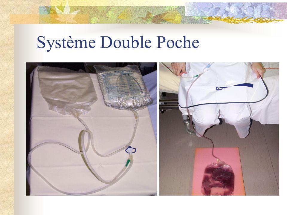 Système Double Poche