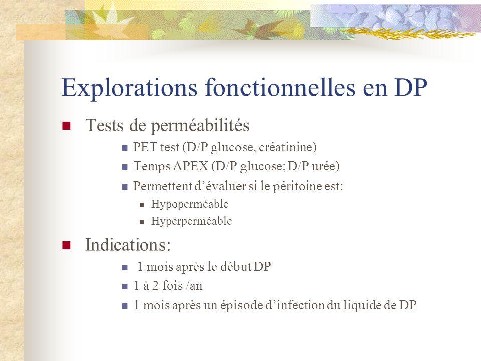 Explorations fonctionnelles en DP Tests de perméabilités PET test (D/P glucose, créatinine) Temps APEX (D/P glucose; D/P urée) Permettent d'évaluer si